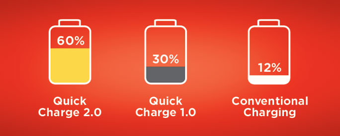 qualcomm quick charge 2.0 1