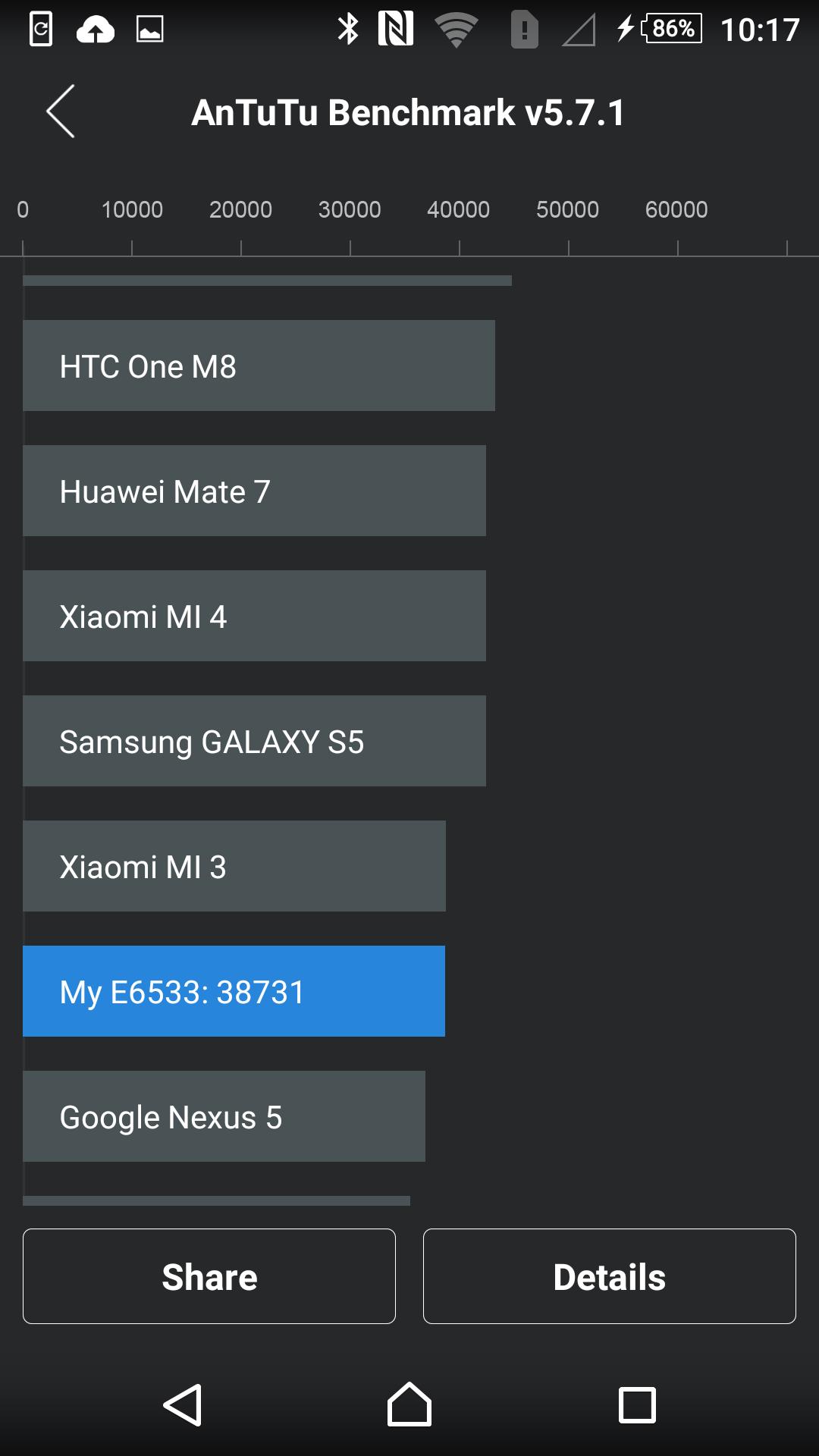 10Poza Sony Xperia Z3+ test v1