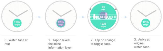 Urmatoarea versiune Android Wear va avea noi facilitati3