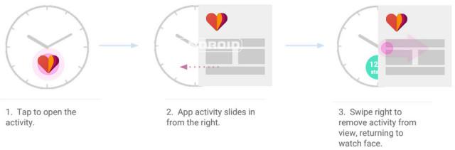 Urmatoarea versiune Android Wear va avea noi facilitati4