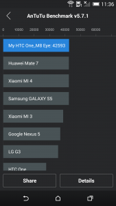HTC One M8 Eye LTE (25)