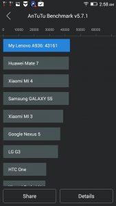 Smartphone Dual SIM Lenovo Note 8 A936 LTE (34)