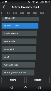 15.Poza XPERIA Z5 Test V2