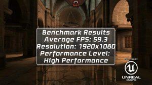 citadel performance