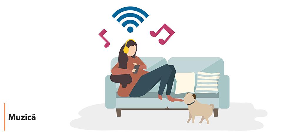 accesorii audio smart 2021